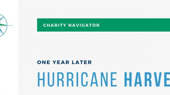 Zakat Foundation Included in Hurricane Harvey Relief Study